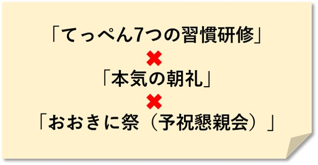 「てっぺん7つの習慣研修」×「本気の朝礼」×「おおきに祭(予祝懇親会)」